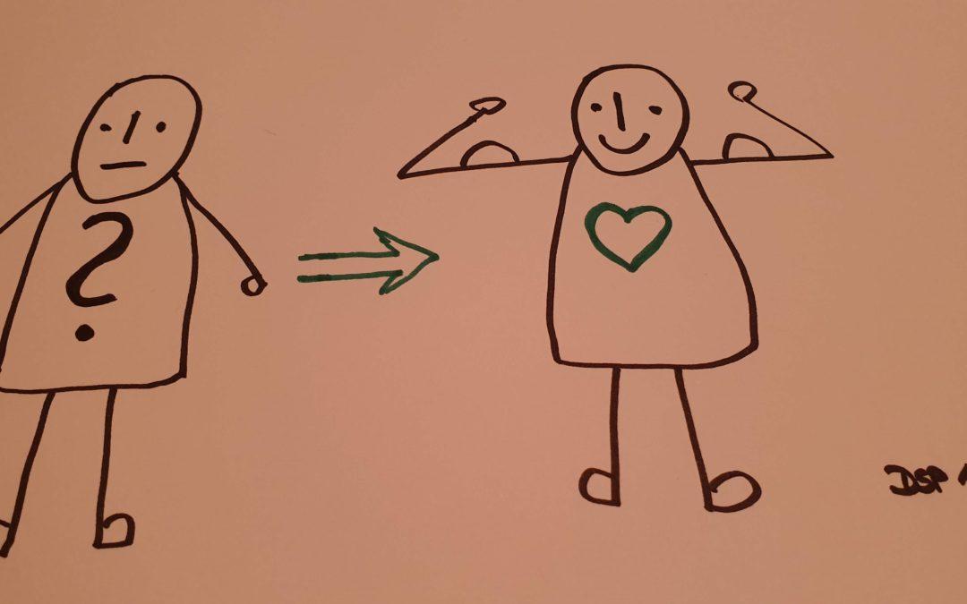 Selbstbewusstsein und Selbstvertrauen aufbauen, stärken und ausstrahlen